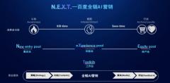 AI时代的营销新路径:N.E.X.T. 百度